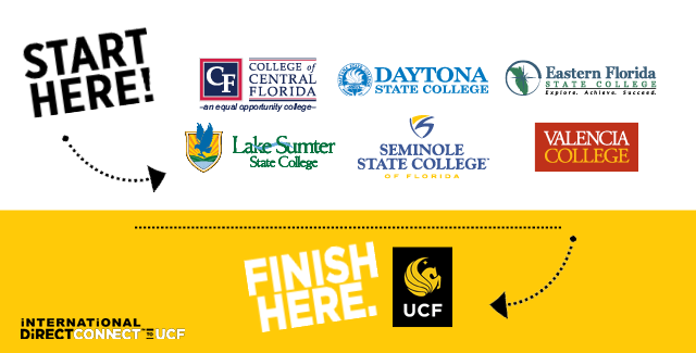 idc2ucf email banners